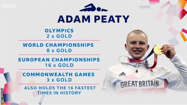Adam Peaty medal record
