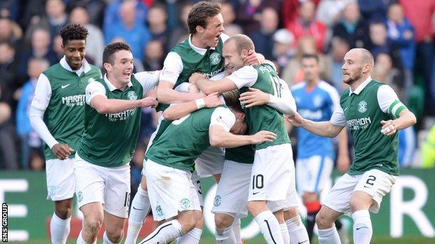 Hibernian sit second in the Scottish Championship