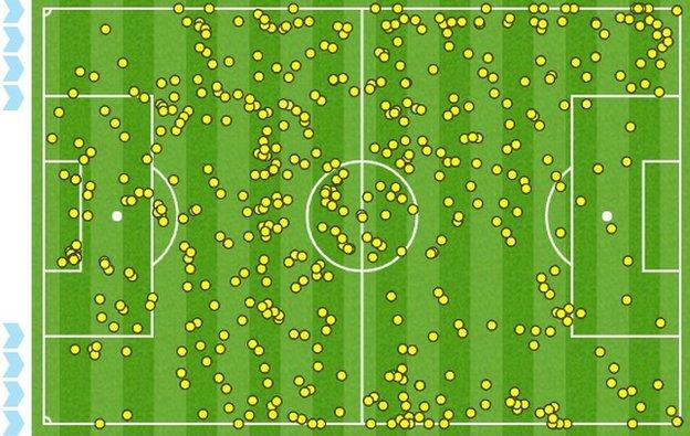 West Brom touchmap