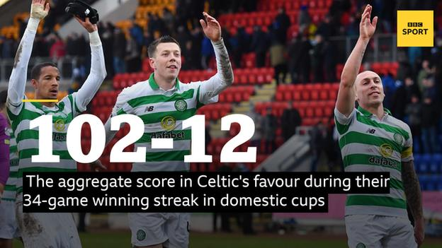 Celtic stat