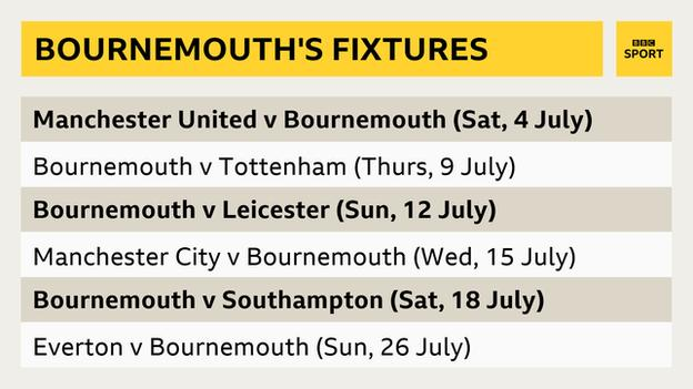 Bournemouth's remaining fixtures