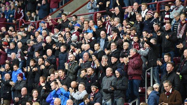 Hearts fans at Tynecastle