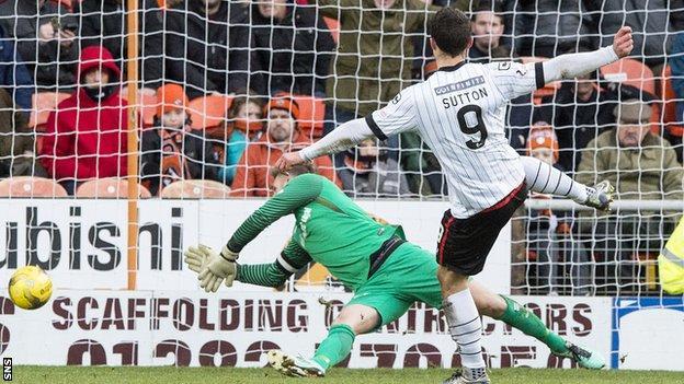 John Sutton scores for St Mirren