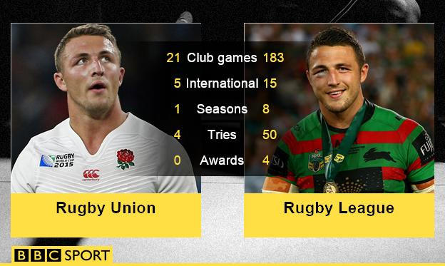 Sam Burgess graphic