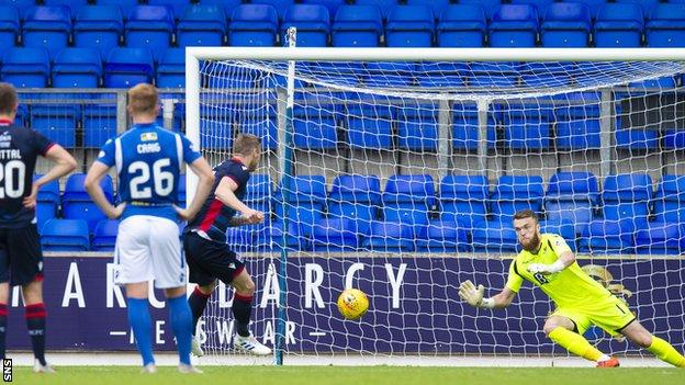 Ross County striker Billy Mckay missed a first-half penalty before tucking away the rebound