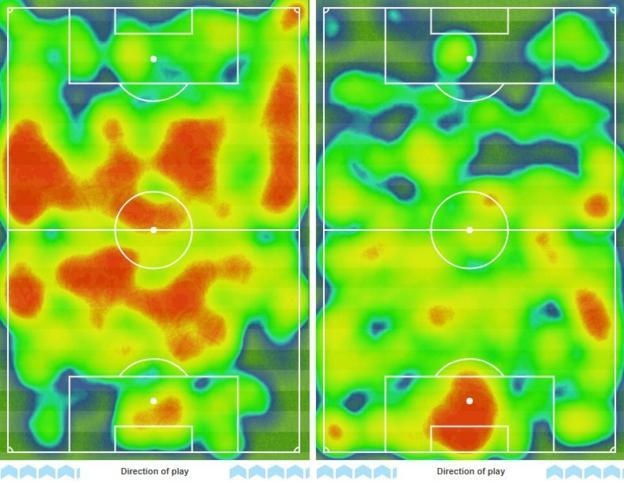 Tottenham and Chelsea's respective heatmaps