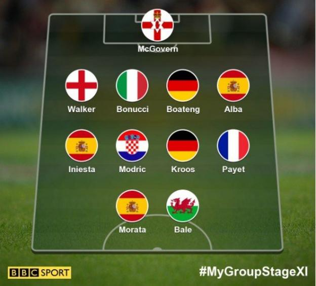The team of the group stage - as picked by users