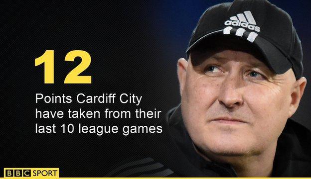 Cardiff's recent record