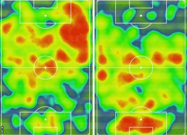 Manchester City v Everton heatmaps