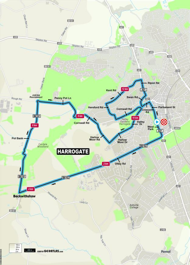 Harrogate circuit for Road World Championshpis