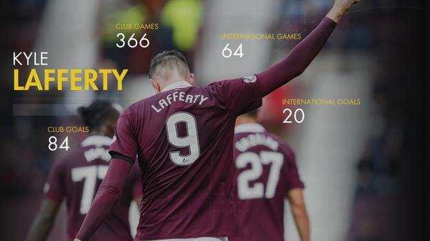 Hearts' Kyle Lafferty