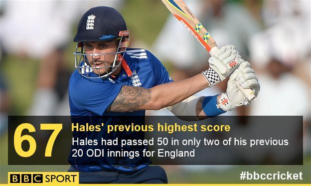 Alex Hales stats graphic