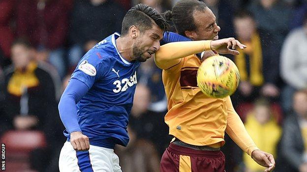 Rangers forward Eduardo Herrera in action against Motherwell