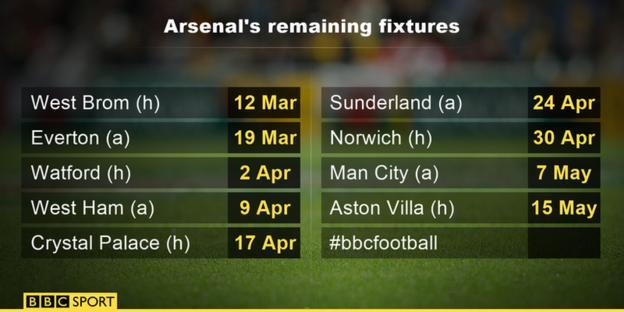 Arsenal's fixtures