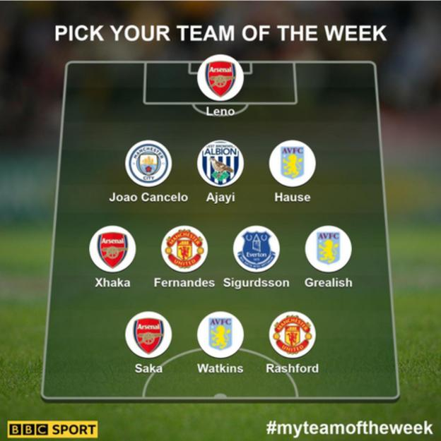 Garth Crooks' Team of the Week: Bernd Leno, Joao Cancelo, Semi Ajayi, Kortney Hause, Granit Xhaka, Bruno Fernandes, Gylfi Sigurdsson, Jack Grealish, Bukayo Saka, Ollie Watkins and Marcus Rashford