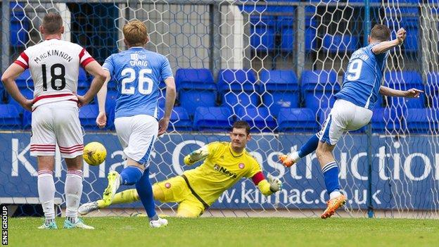 Steven MacLean smashed in his first goal from the penalty spot