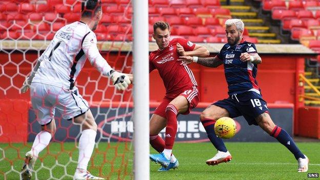 Aberdeen scoring against Ross County