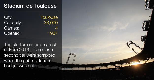 The Stadium de Toulouse