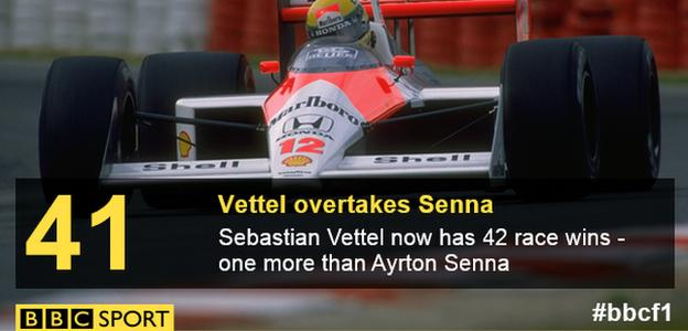 Ayrton Senna graphic