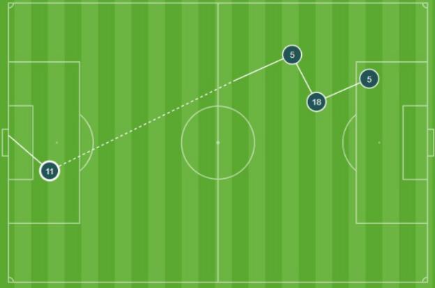 Wolverhampton Wanderers 2-3 West Ham: Jesse Lingard stunner helps Hammers to win thumbnail