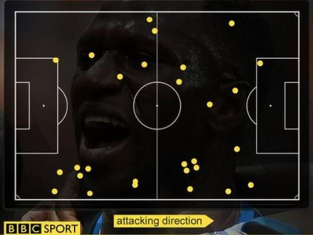 Sissoko second half touch map