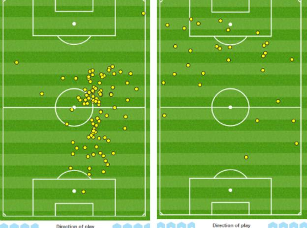 Shkodran Mustafi (left) and Lucas Perez (right) touches for Arsenal against Southampton