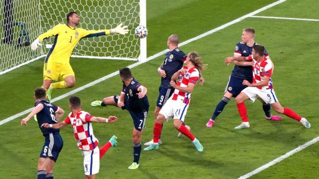 EURO 2020 Report [2021]: Croatia vs Scotland 3-1 - Scotland's Euro hopes ended by Croatia