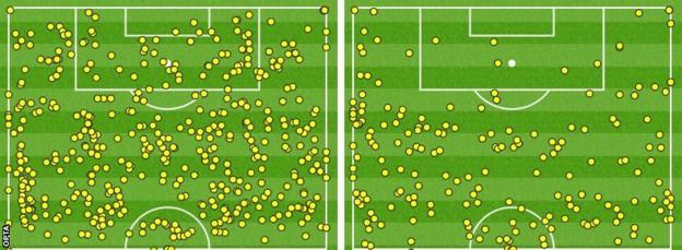 Liverpool v West Ham touch map