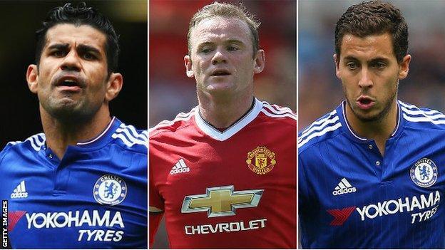 Diego Costa, Wayne Rooney and Eden Hazard