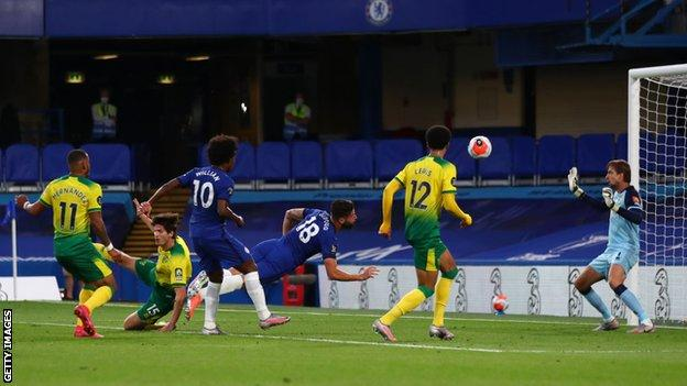 Chelsea 1 0 Norwich Lampard Wants More As Blues Move Clear In Champions League Race Bbc Sport