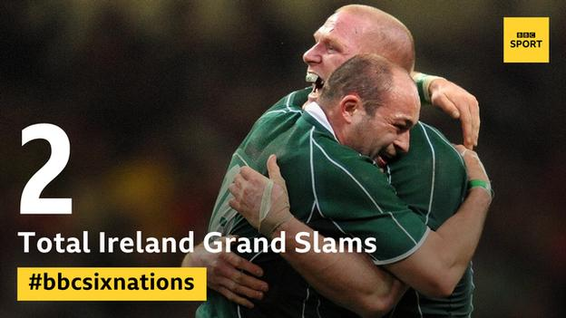 Rory Best and Paul O'Connell embrace after Ireland won the Grand Slam in 2009