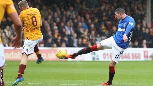 Kyle Lafferty scores for Rangers