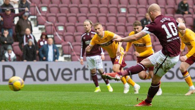 Liam Boyce scored penalty against Motherwell