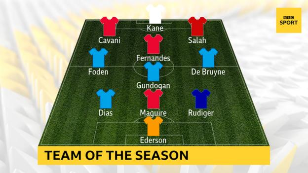Garth team of the season