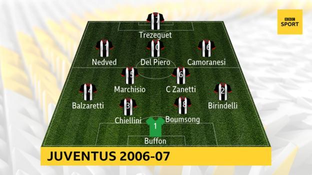Juventus team in Serie B: Buffon, Birindelli, Boumsong, Chiellini, Balzeretti, Marchisio, Zanetti, Camoranesi, Nedved, Del Piero, Trezeguet