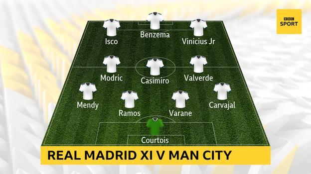 Graphic showing Real Madrid's starting XI v Man City: Courtois; Carvajal, Varane, Ramos, Mendy; Valverde, Casimiro, Modric; Vinicius Jr, Benzema, Isco