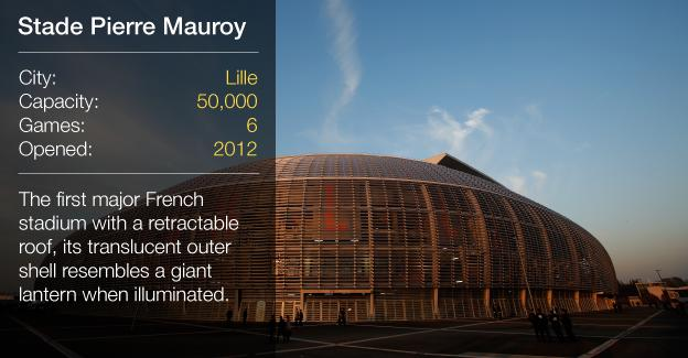 The Stade Pierre Mauroy in Lille