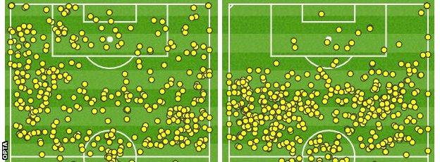 Chelsea and Atletico Madrid touch map