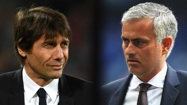 Image result for Jose Mourinho reignites feud with Antonio Conte