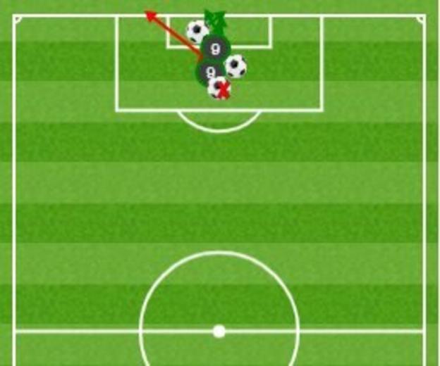 Wesley scores twice for Aston Villa