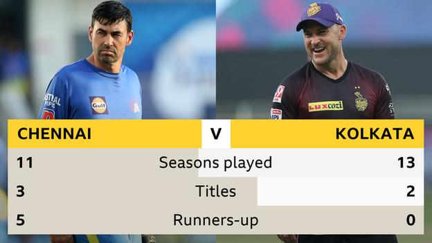 An image of CSK coach Stephen Fleming (left) and KKR coach Brendon McCullum (right) with a graphic on top that shows: seasons played - CSK 11, KKR 13, titles - CSK 3, KKR 2, runners-up - CSK 5, KKR 0