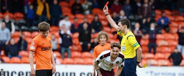 Blair Spittal is sent-off for Dundee United