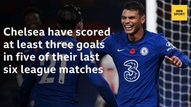 Chelsea have scored at least three goals in five of their last six league matches