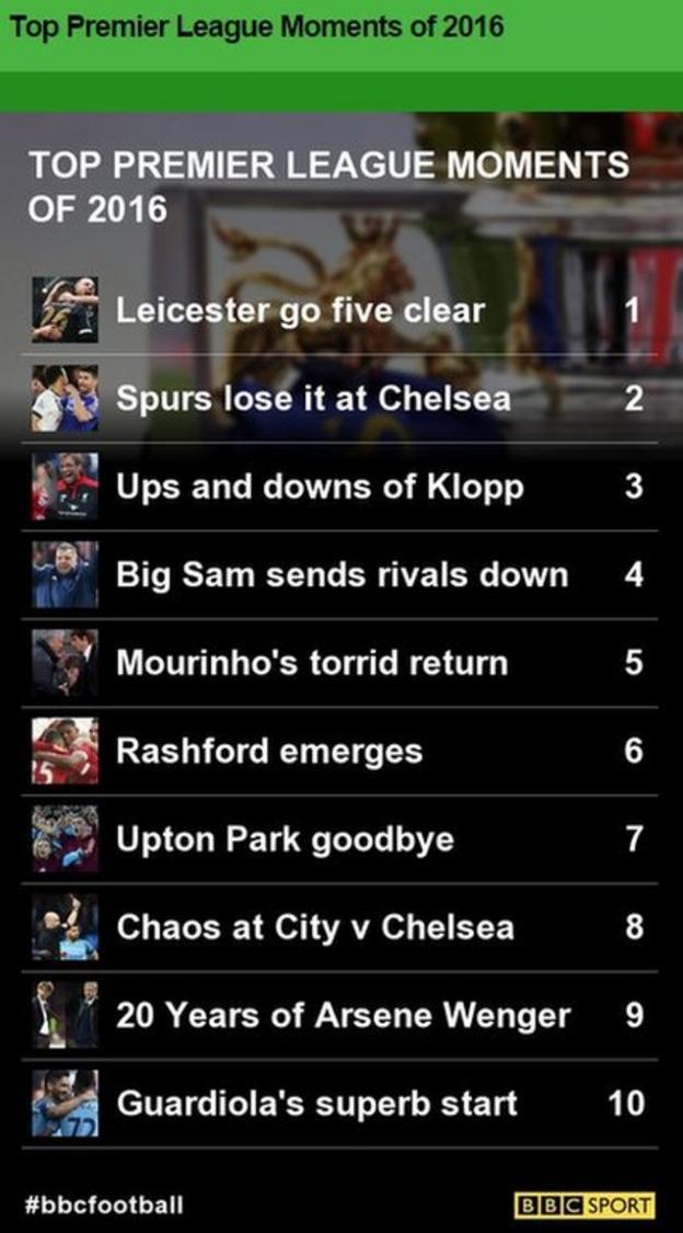 Top 10 moments