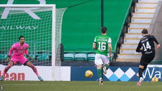 Josh Mullin scores for Livingston against Hibernian