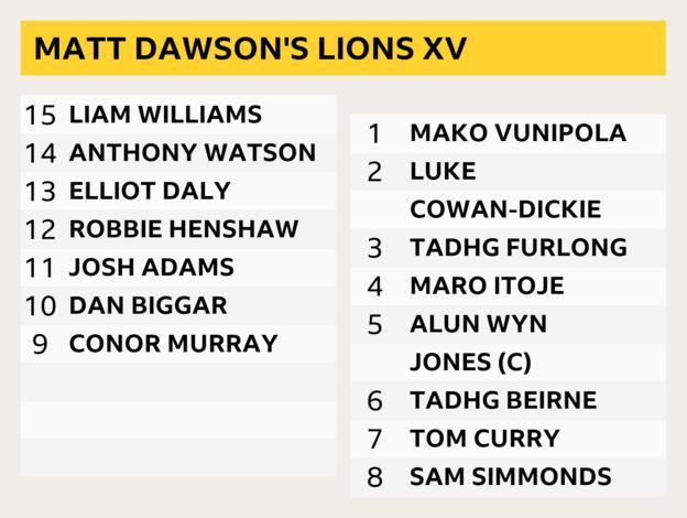 A graphic showing Matt Dawson's Lions XV: 15. Liam Williams, 14. Anthony Watson, 13. Elliot Daly, 12. Robbie Henshaw, 11. Josh Adams, 10. Dan Biggar, 9. Conor Murray, 1. Mako Vunipola, 2. Luke Cowan-Dickie, 3. Tadhg Furlong, 4. Maro Itoje, 5. Alun Wyn Jones (c), 6. Tadhg Beirne, 7. Tom Curry, 8. Sam Simmonds