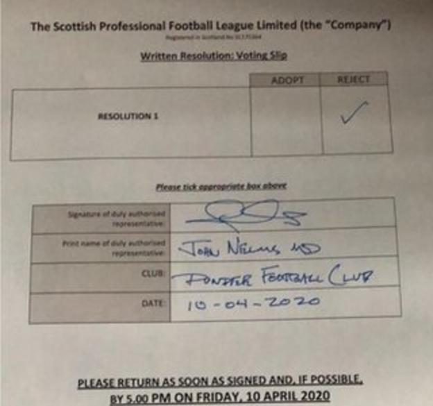 Dundee's voting slip, signed by managing director John Nelms, though the SPFL say they never received it