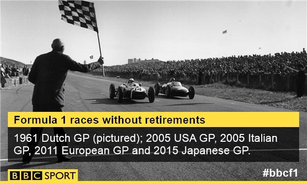 Dutch GP graphic