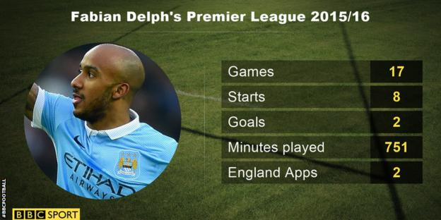 Fabian Delph's statistics for 2015/16