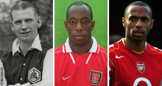 Cliff Bastin, Ian Wright and Thierry Henry